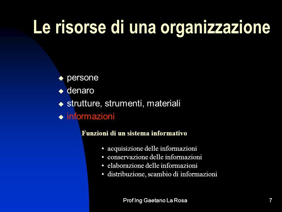 Le risorse di una organizzazione