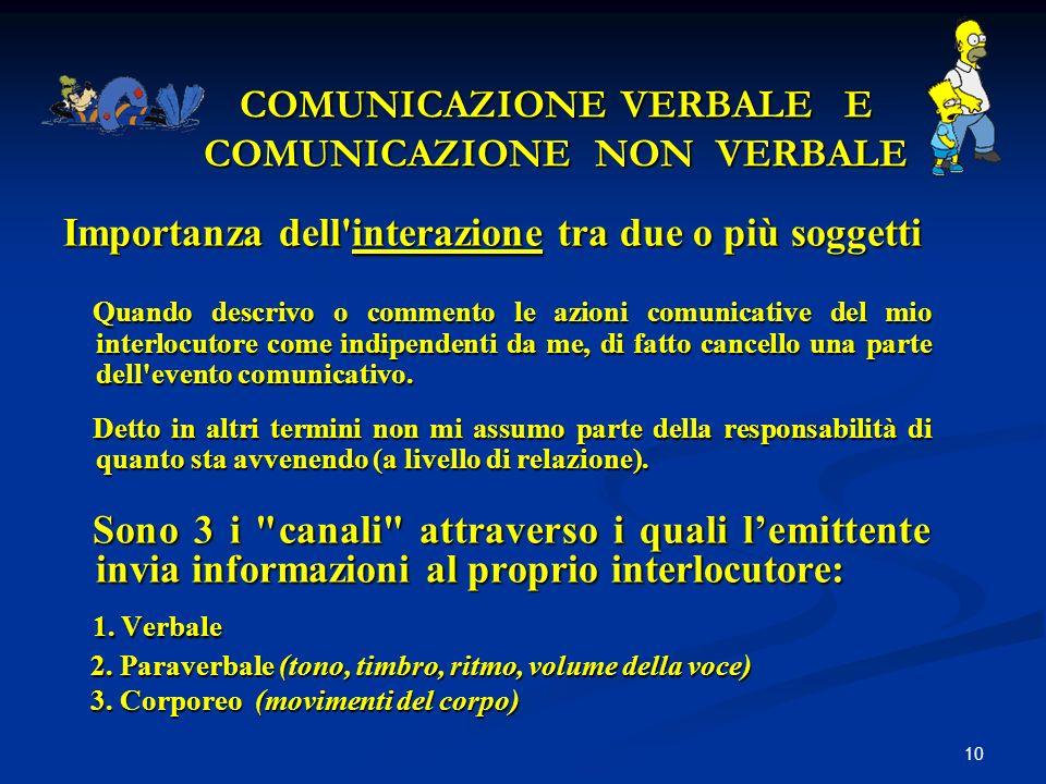 COMUNICAZIONE VERBALE E COMUNICAZIONE NON VERBALE