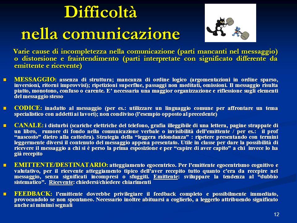 Difficoltà nella comunicazione