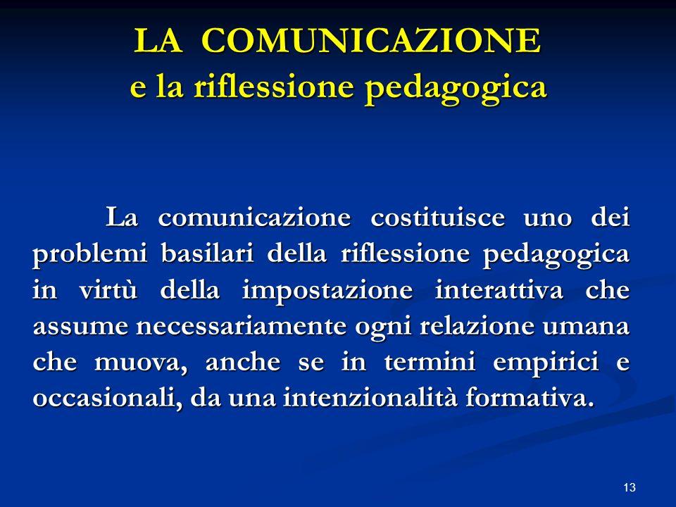 LA COMUNICAZIONE e la riflessione pedagogica