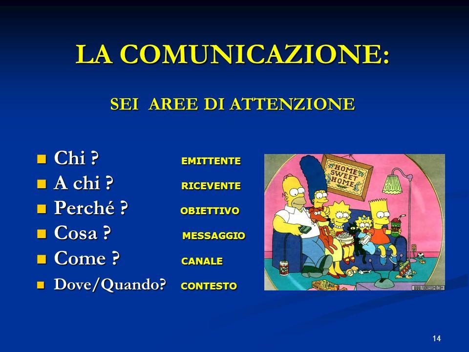 LA COMUNICAZIONE: SEI AREE DI ATTENZIONE