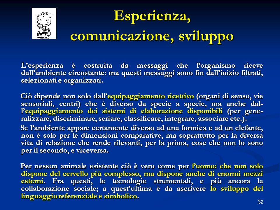 Esperienza, comunicazione, sviluppo