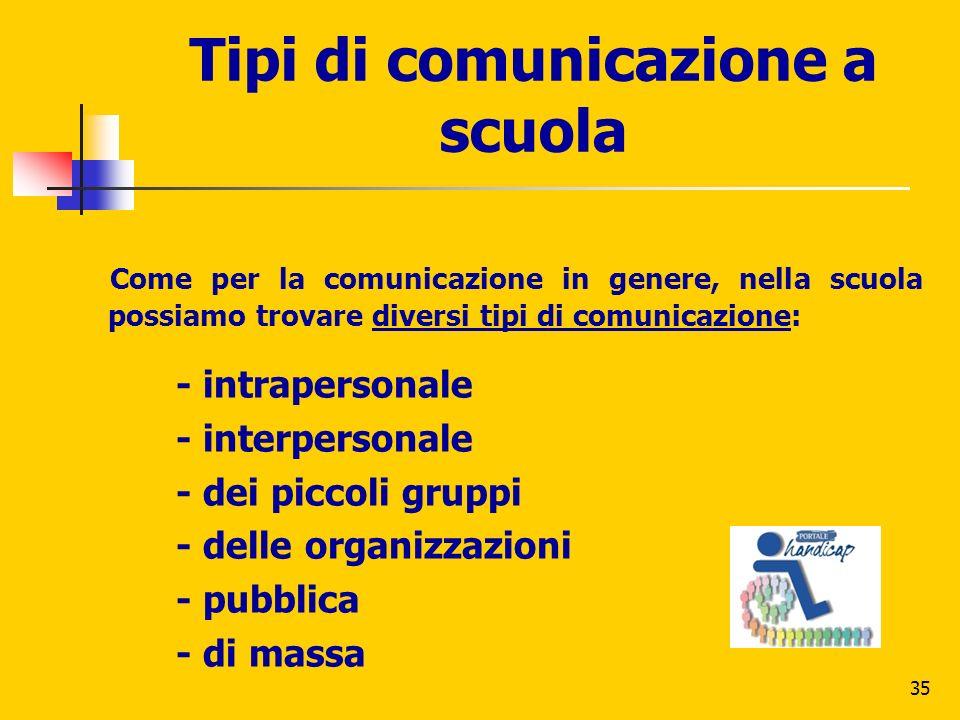 Tipi di comunicazione a scuola
