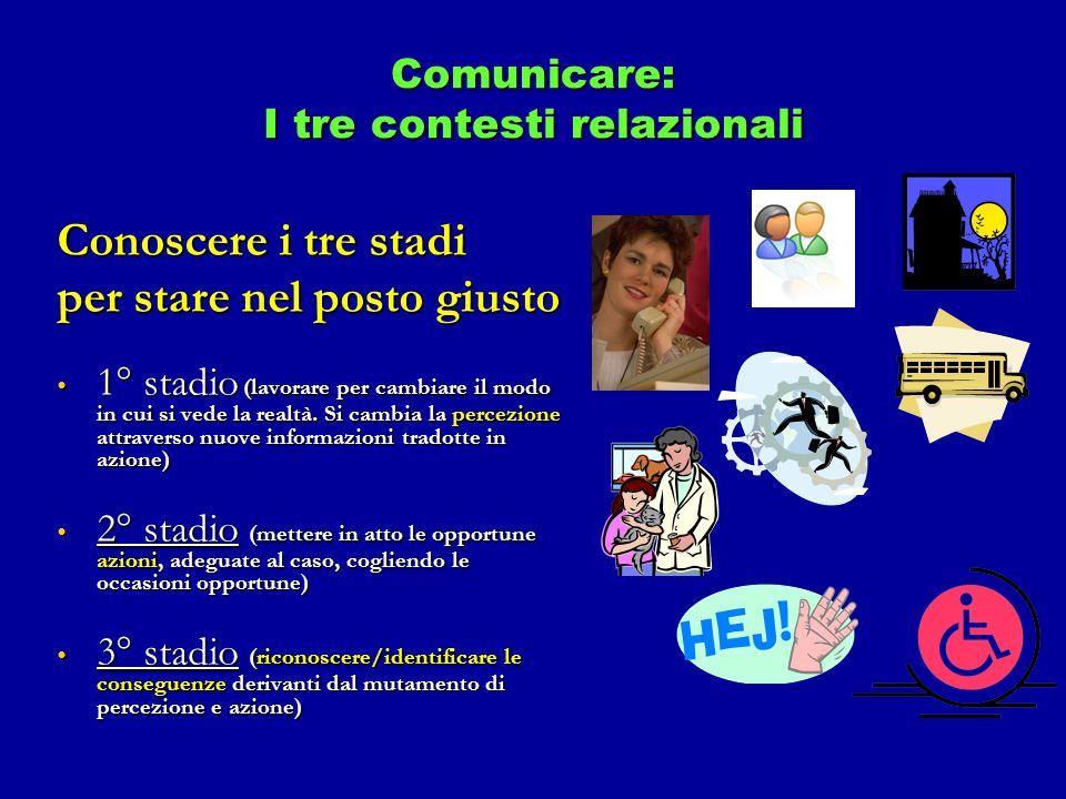 Comunicare: I tre contesti relazionali