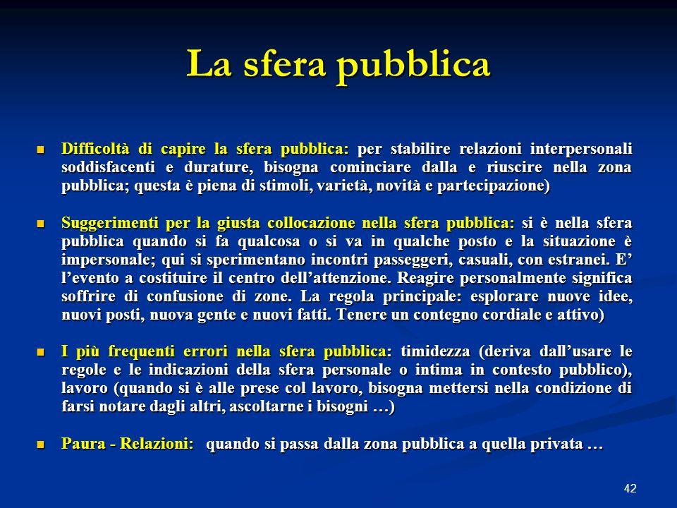 La sfera pubblica