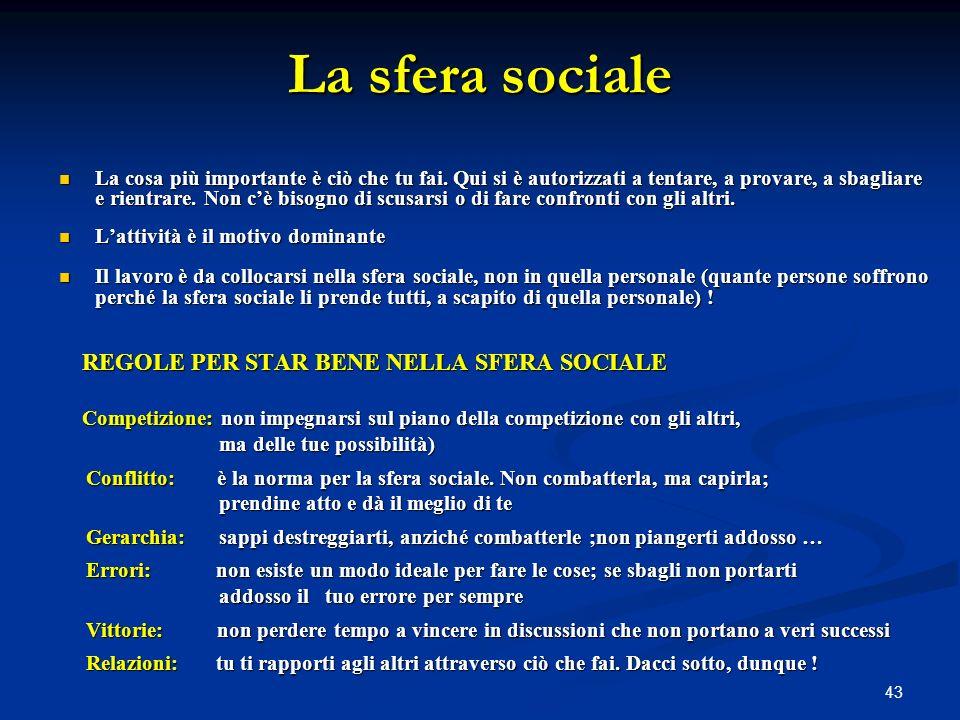 La sfera sociale