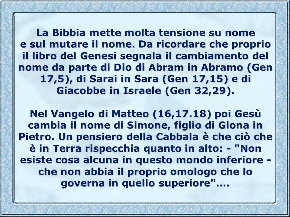 La Bibbia mette molta tensione su nome e sul mutare il nome