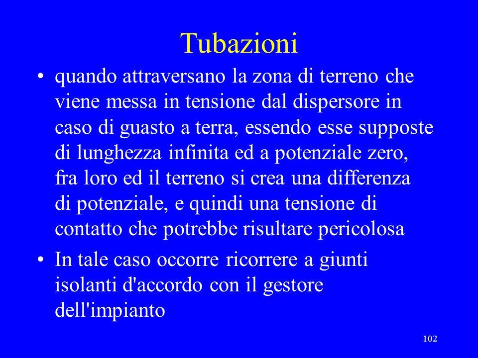 Tubazioni