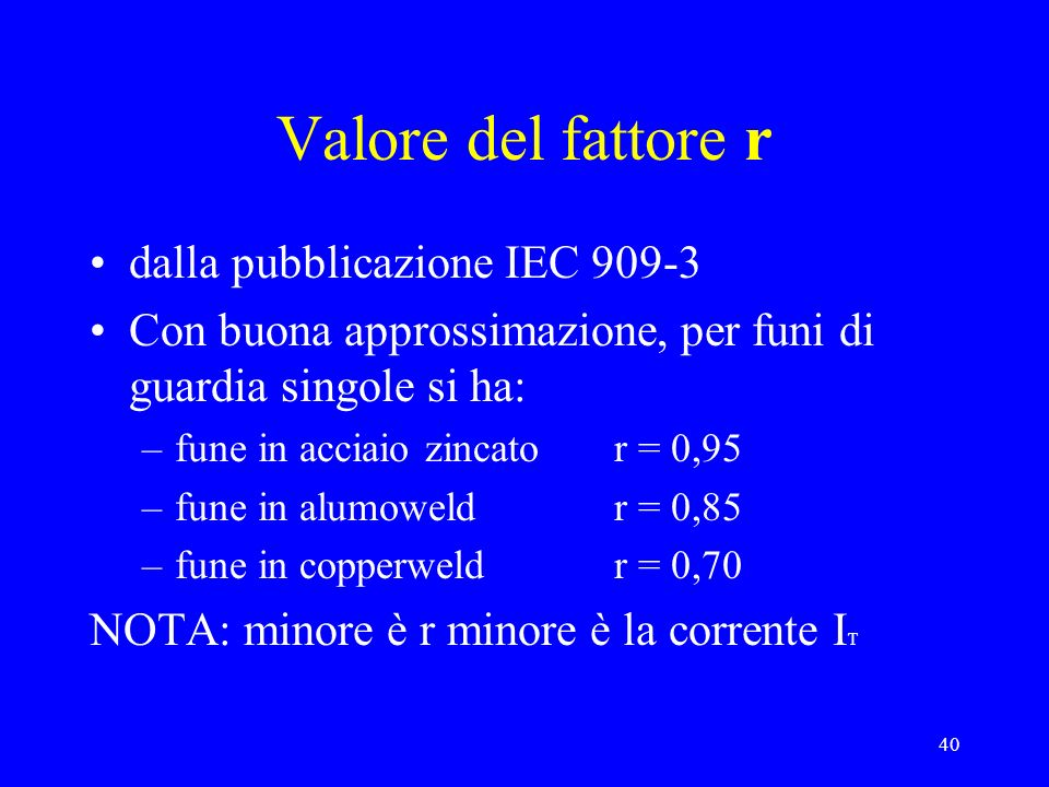 Valore del fattore r dalla pubblicazione IEC 909-3