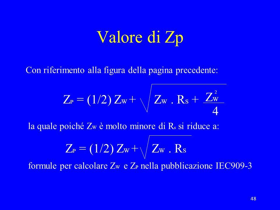 Valore di Zp ZW ZP = (1/2) ZW + ZW . RS + 4 ZP = (1/2) ZW + ZW . RS