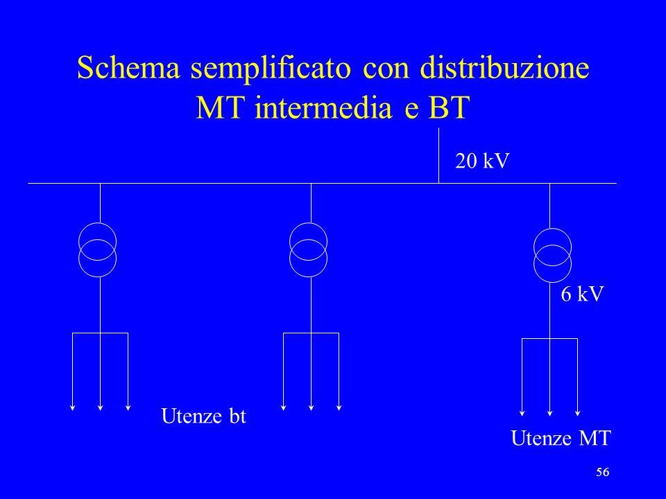 Schema semplificato con distribuzione MT intermedia e BT