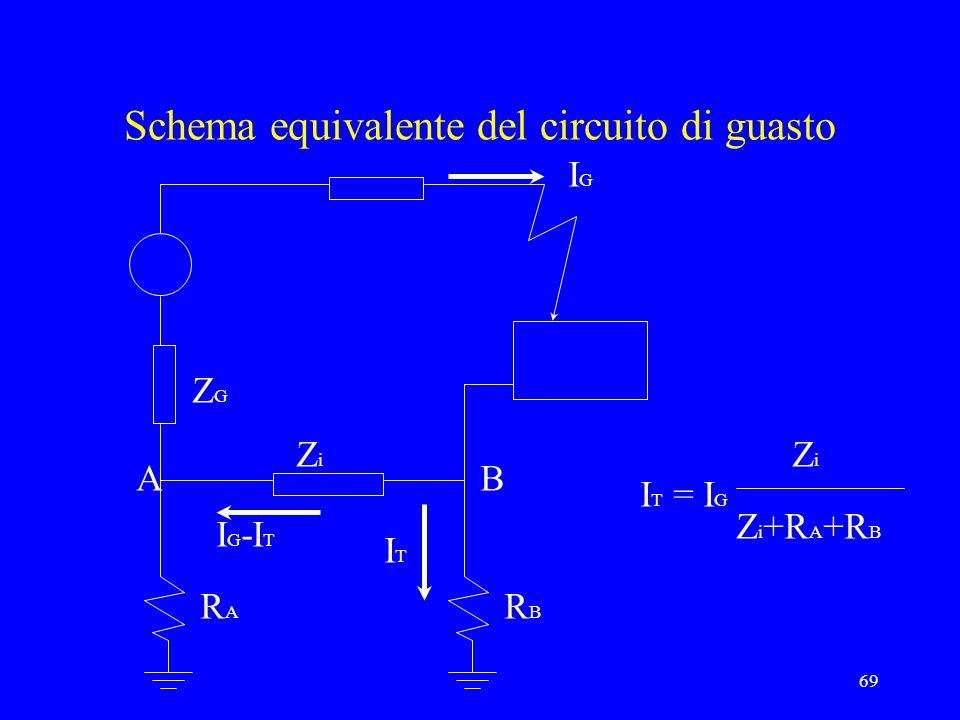 Schema equivalente del circuito di guasto