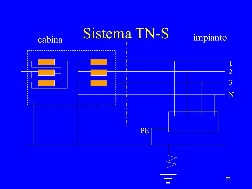 Sistema TN-S impianto cabina 1 2 3 N PE