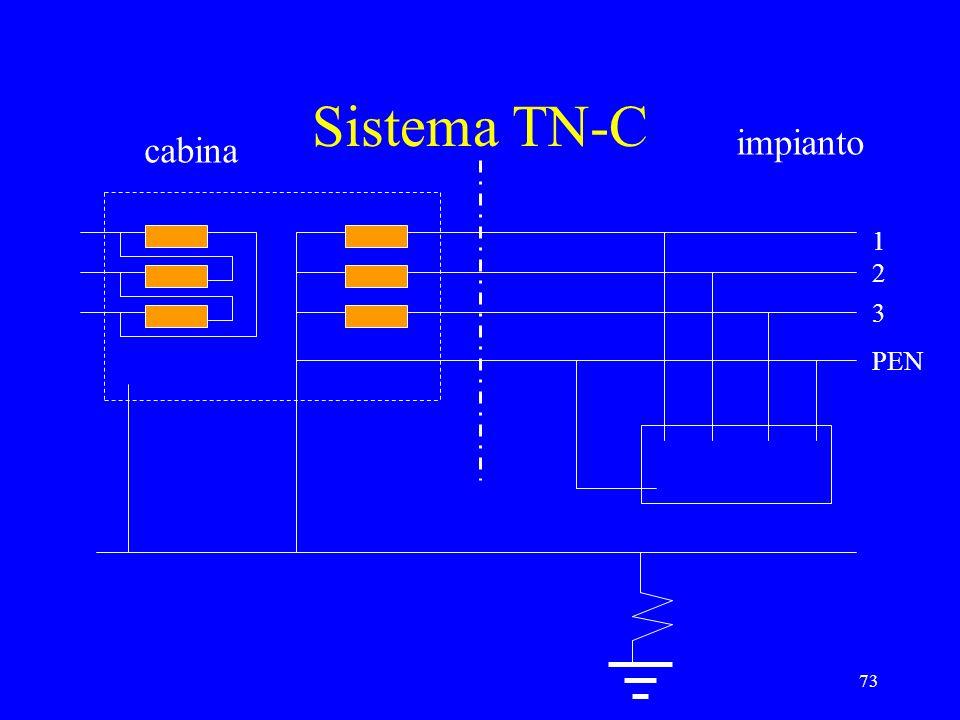 Sistema TN-C impianto cabina 1 2 3 PEN