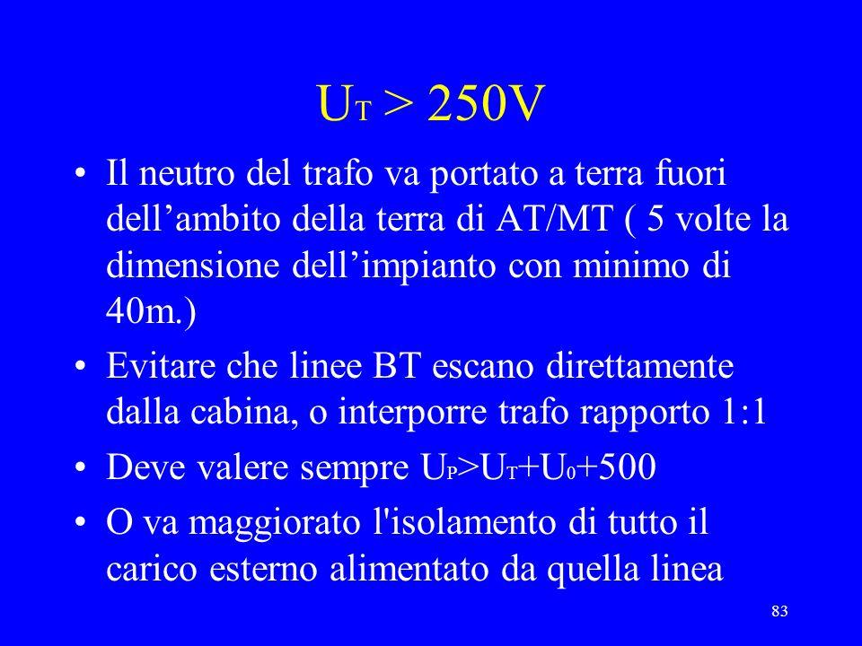 UT > 250V Il neutro del trafo va portato a terra fuori dell'ambito della terra di AT/MT ( 5 volte la dimensione dell'impianto con minimo di 40m.)