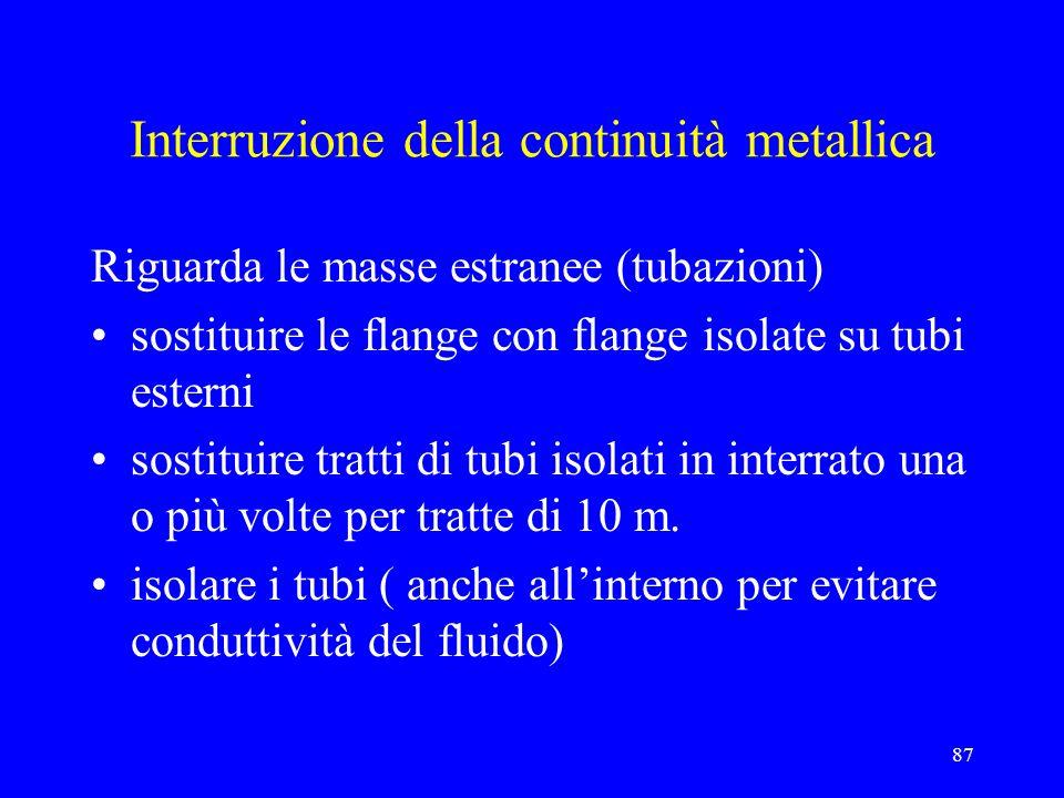 Interruzione della continuità metallica