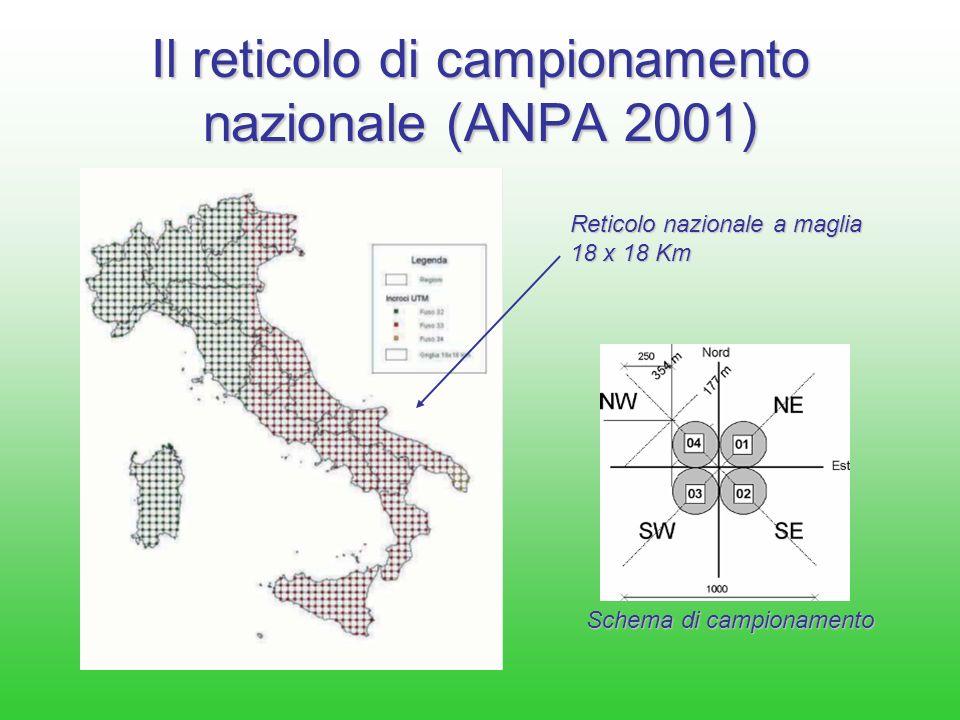 Il reticolo di campionamento nazionale (ANPA 2001)