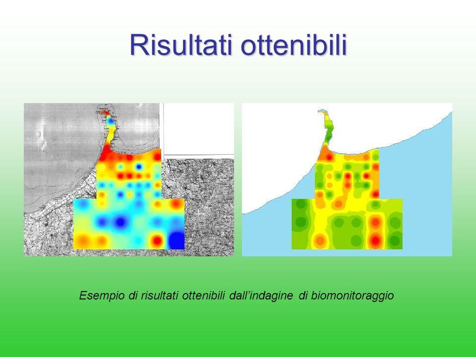 Esempio di risultati ottenibili dall'indagine di biomonitoraggio