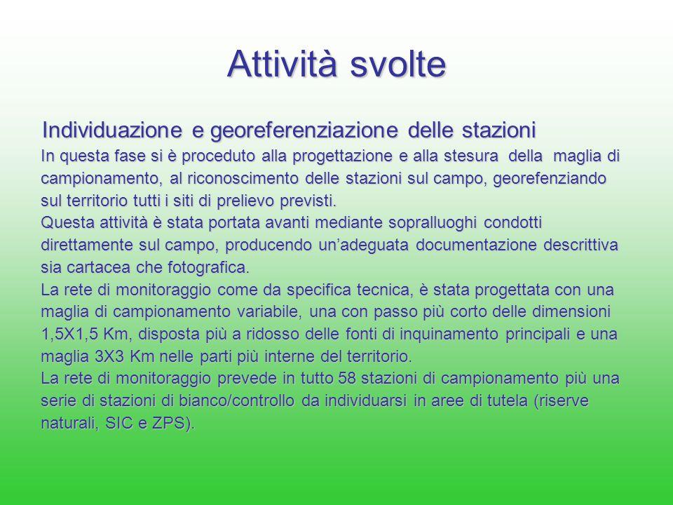 Attività svolte Individuazione e georeferenziazione delle stazioni