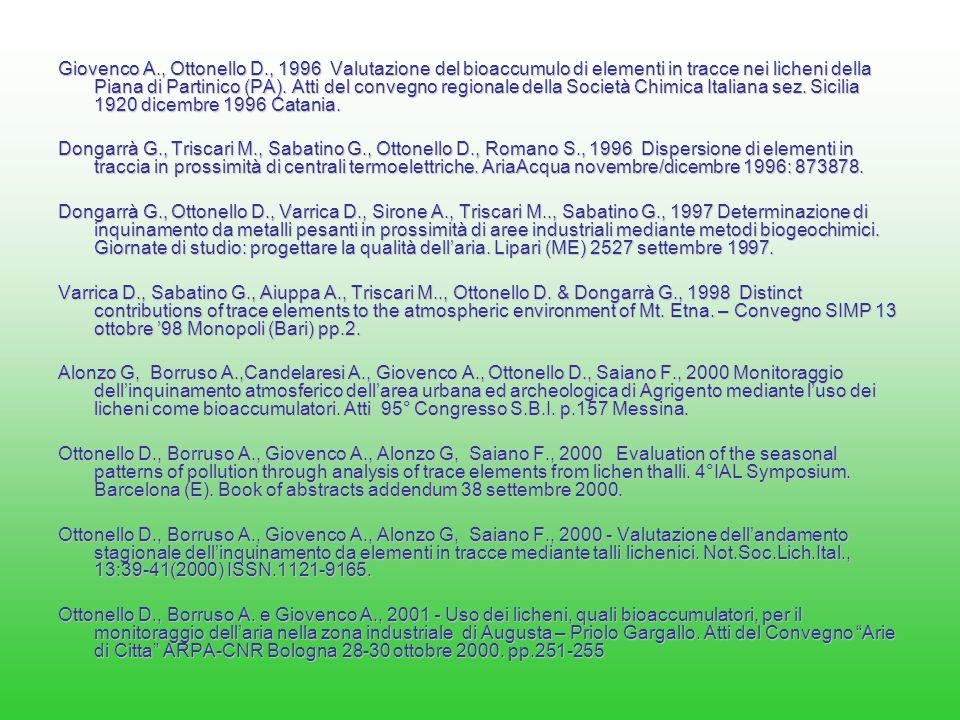Giovenco A., Ottonello D., 1996 Valutazione del bioaccumulo di elementi in tracce nei licheni della Piana di Partinico (PA). Atti del convegno regionale della Società Chimica Italiana sez. Sicilia 1920 dicembre 1996 Catania.