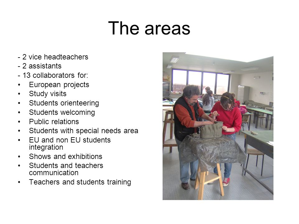 The areas - 2 vice headteachers - 2 assistants - 13 collaborators for: