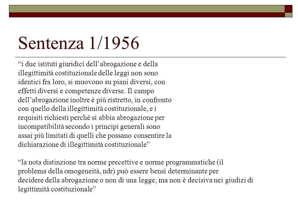 Sentenza 1/1956 i due istituti giuridici dell'abrogazione e della