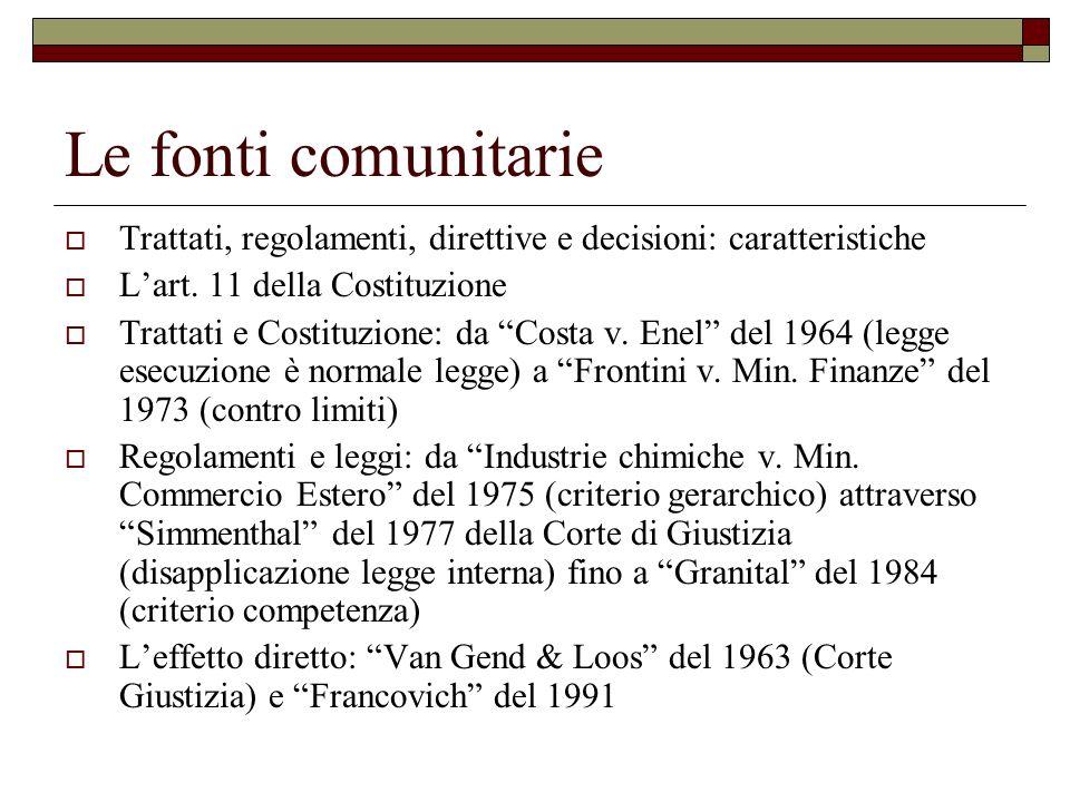 Le fonti comunitarie Trattati, regolamenti, direttive e decisioni: caratteristiche. L'art. 11 della Costituzione.