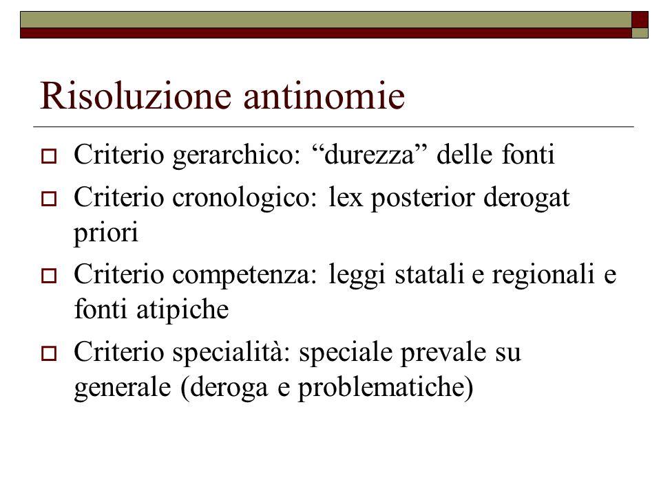 Risoluzione antinomie