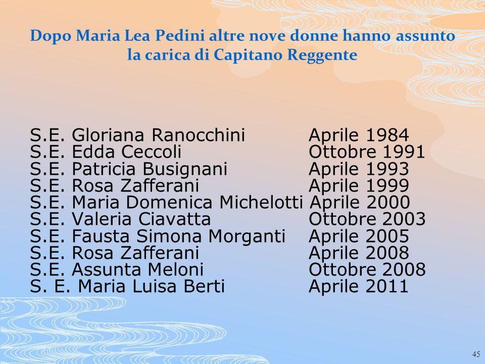 S.E. Gloriana Ranocchini Aprile 1984 S.E. Edda Ceccoli Ottobre 1991
