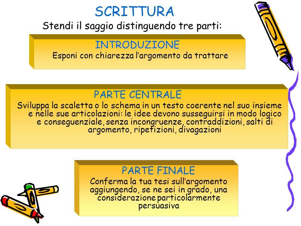 SCRITTURA Stendi il saggio distinguendo tre parti: PARTE CENTRALE