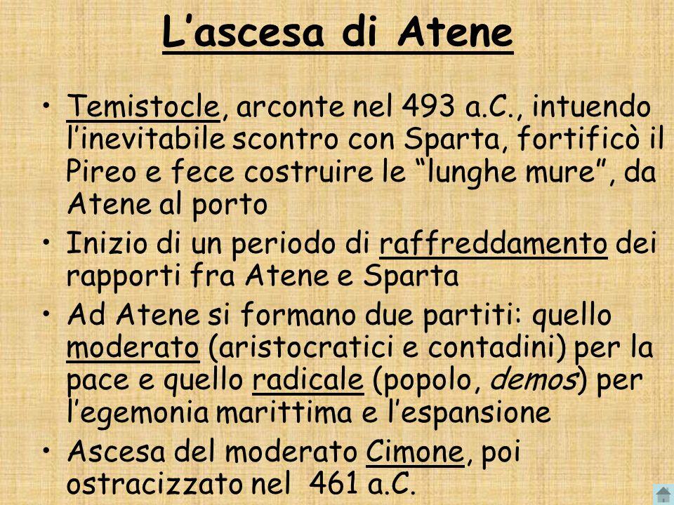 L'ascesa di Atene
