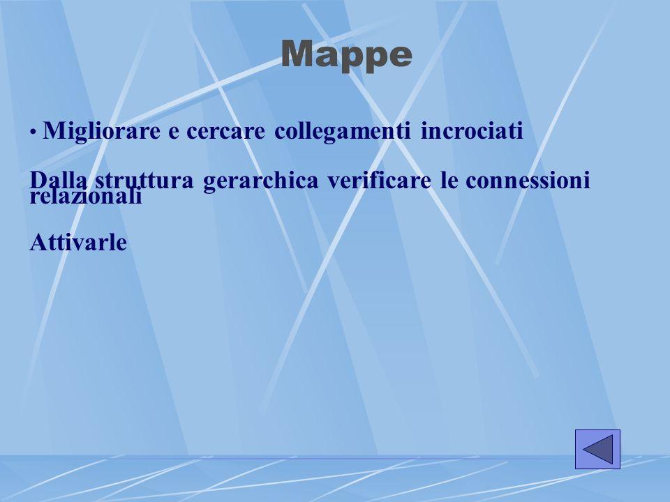 Mappe Dalla struttura gerarchica verificare le connessioni relazionali