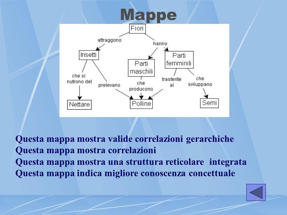 Mappe Questa mappa mostra valide correlazioni gerarchiche