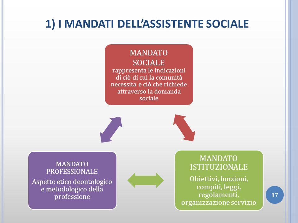 1) I MANDATI DELL'ASSISTENTE SOCIALE