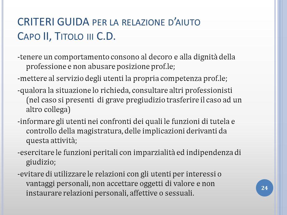 CRITERI GUIDA per la relazione d'aiuto Capo II, Titolo iii C.D.