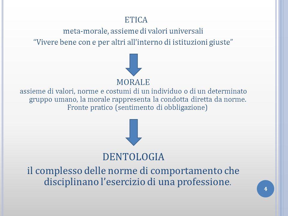 ETICA meta-morale, assieme di valori universali. Vivere bene con e per altri all'interno di istituzioni giuste