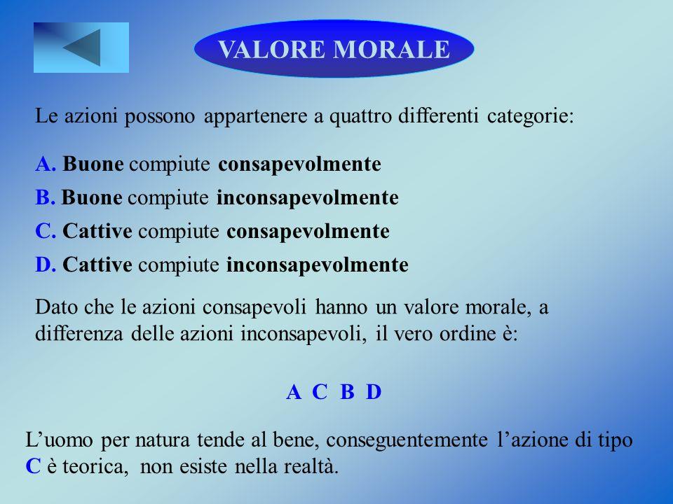VALORE MORALE Le azioni possono appartenere a quattro differenti categorie: A. Buone compiute consapevolmente.