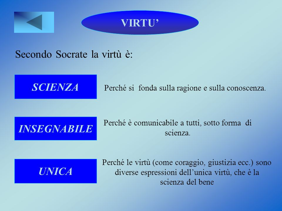 VIRTU' SCIENZA INSEGNABILE UNICA