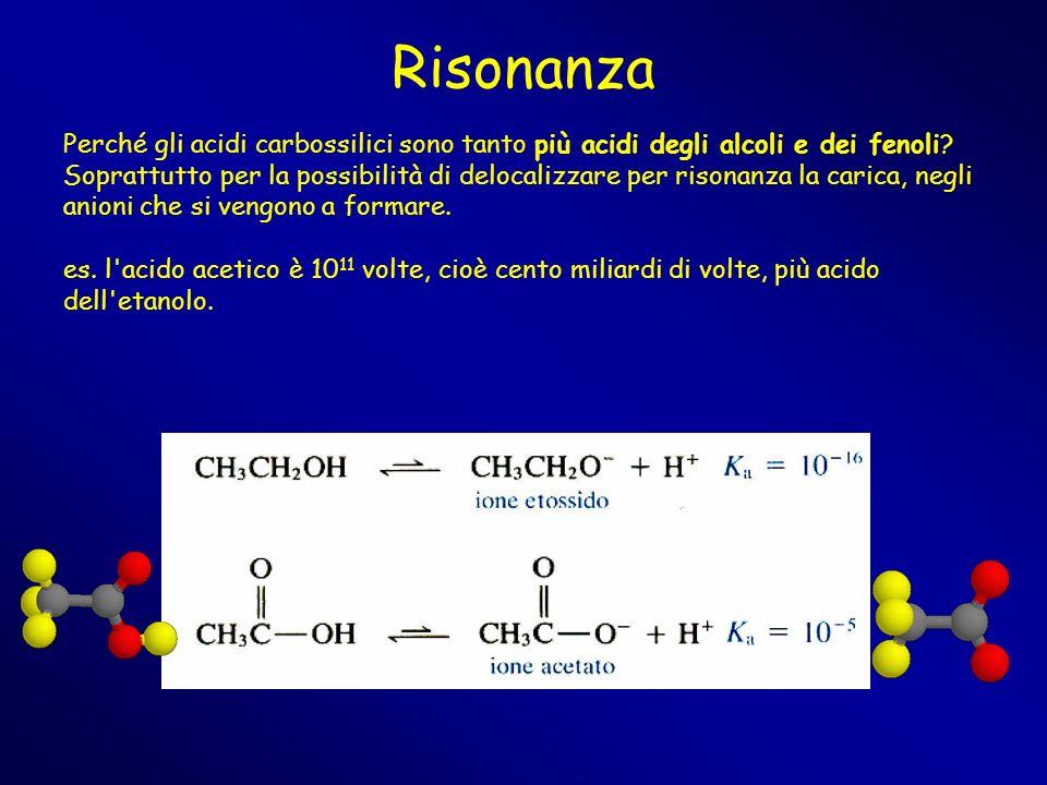 Risonanza Perché gli acidi carbossilici sono tanto più acidi degli alcoli e dei fenoli