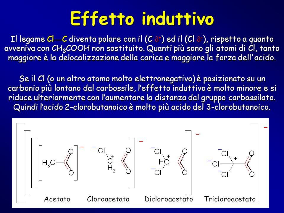 Acetato Cloroacetato Dicloroacetato Tricloroacetato