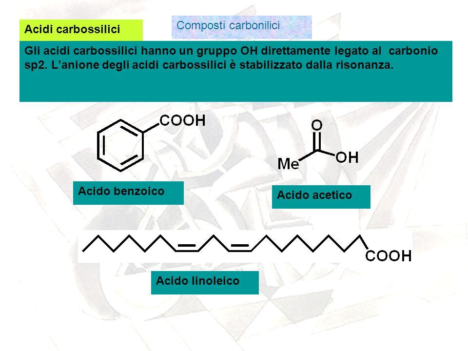 Composti carbonilici Acidi carbossilici.