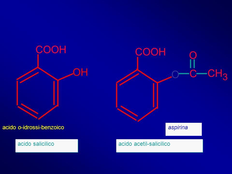 COOH CH3 COOH O C OH acido o-idrossi-benzoico aspirina