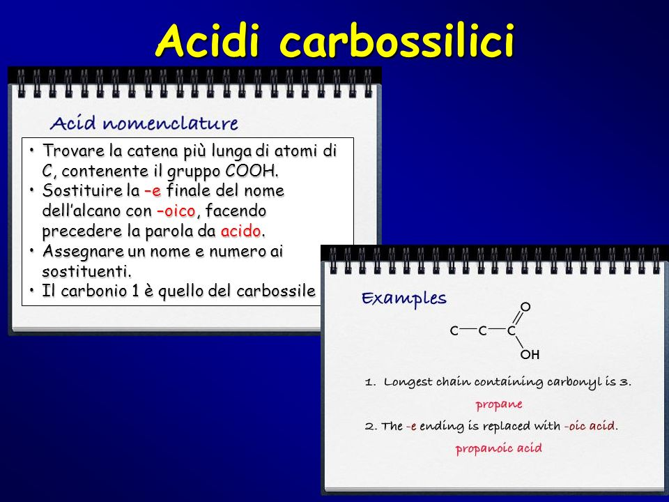 Acidi carbossilici Trovare la catena più lunga di atomi di C, contenente il gruppo COOH.