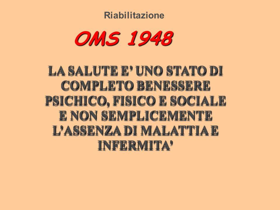 Riabilitazione OMS 1948.