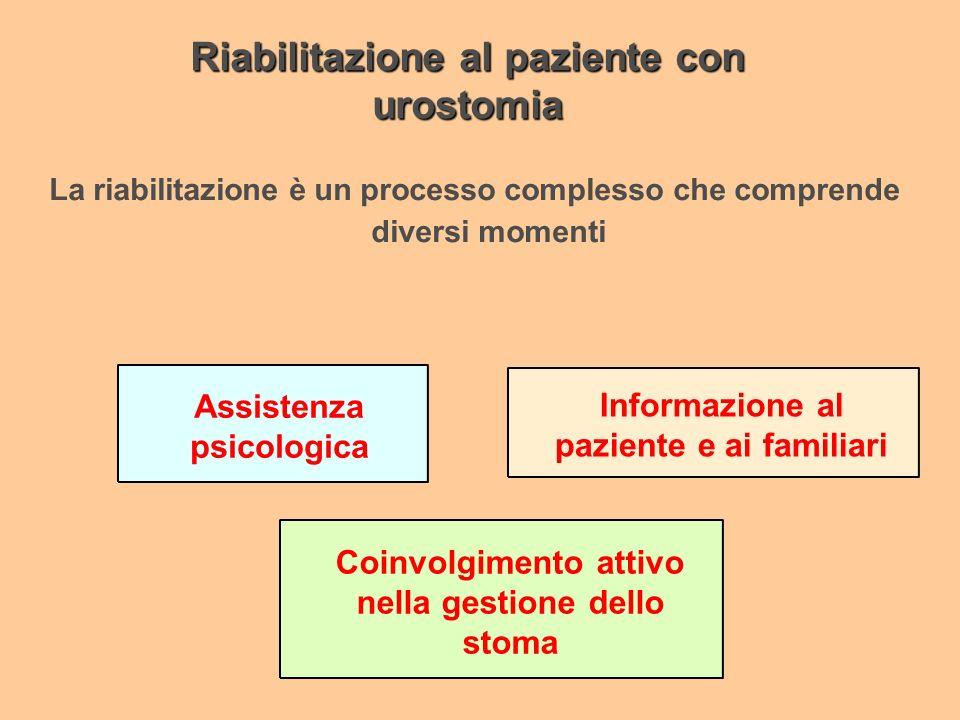 Riabilitazione al paziente con urostomia