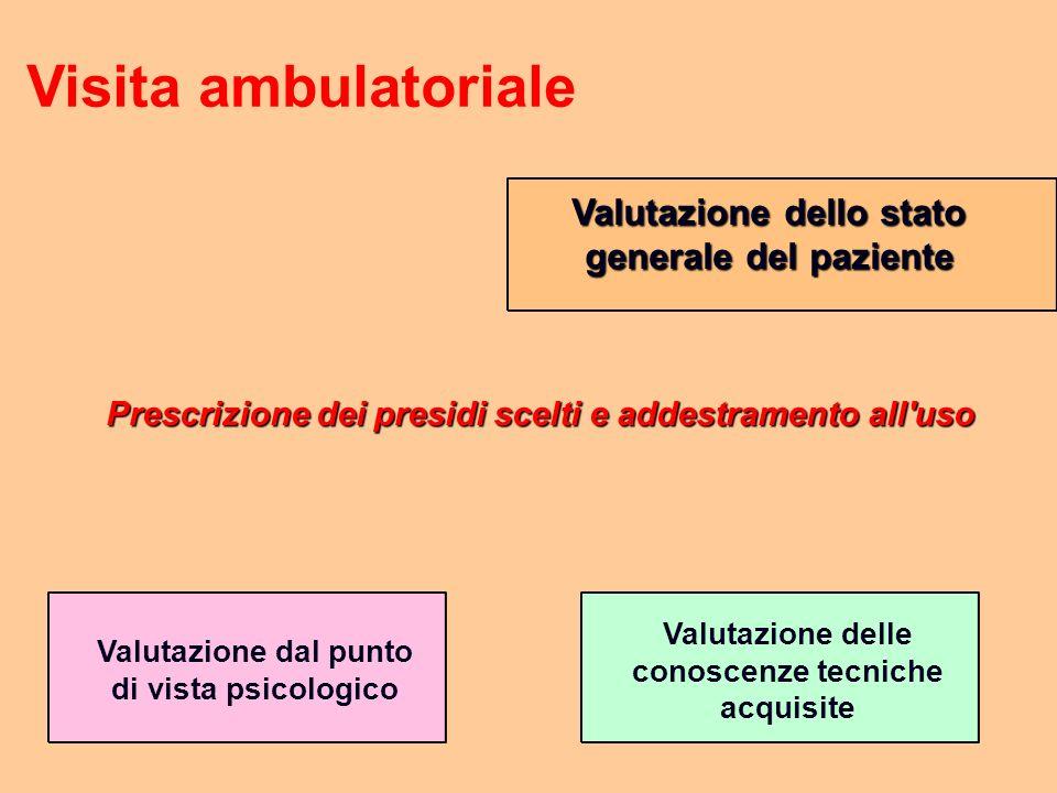 Visita ambulatoriale Valutazione dello stato generale del paziente