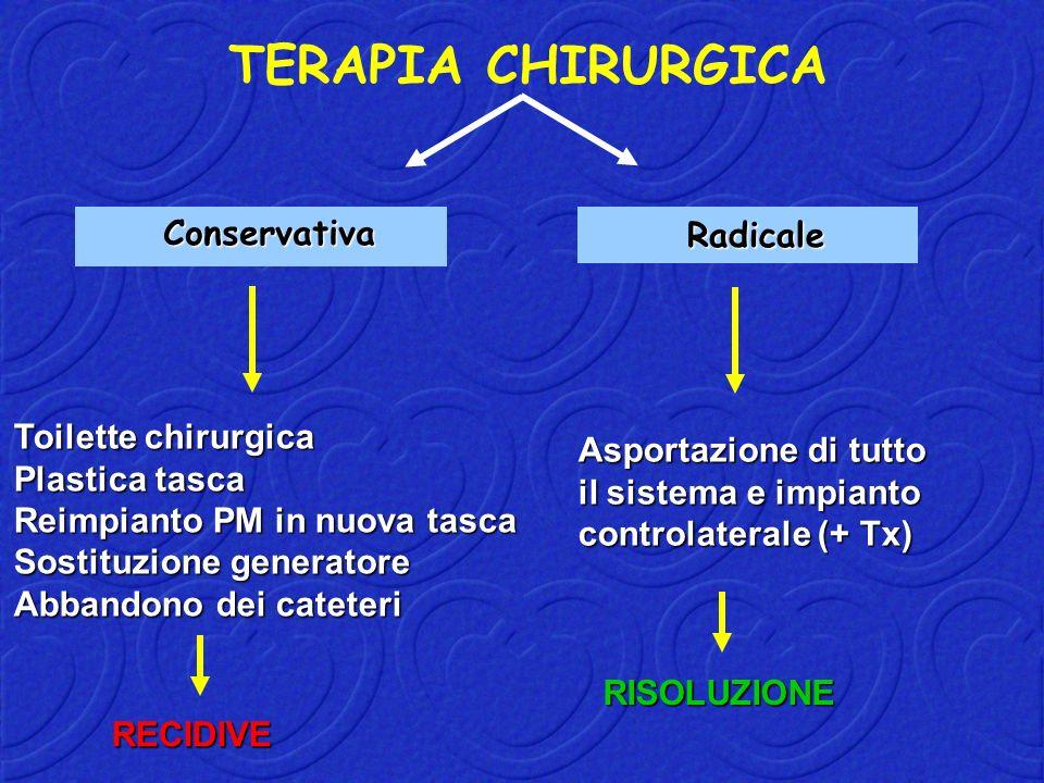 TERAPIA CHIRURGICA Toilette chirurgica Asportazione di tutto
