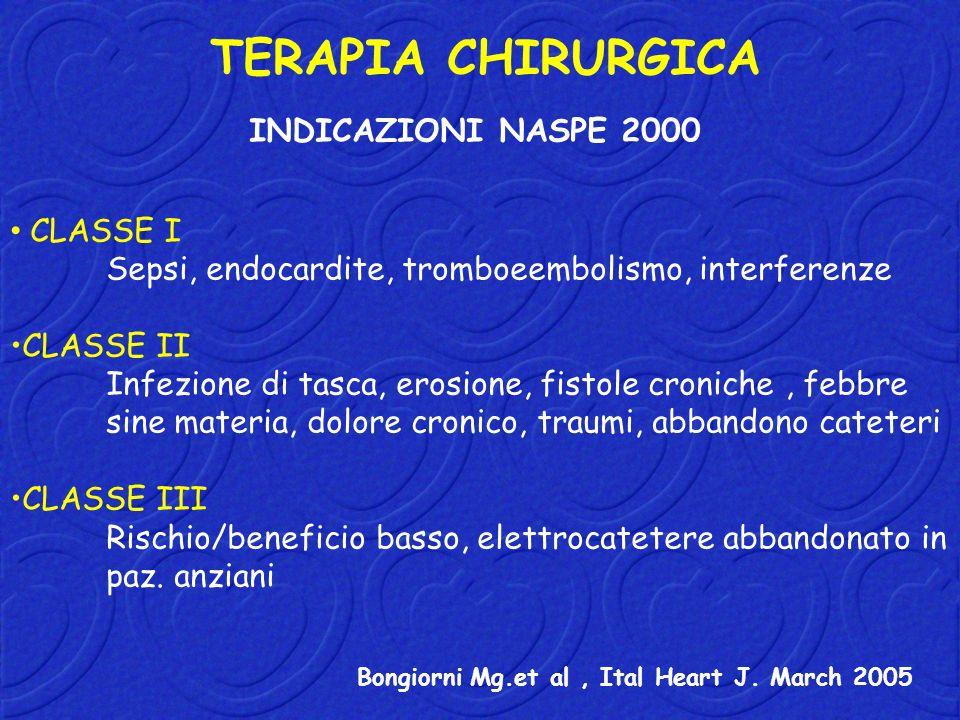 TERAPIA CHIRURGICA INDICAZIONI NASPE 2000 CLASSE I