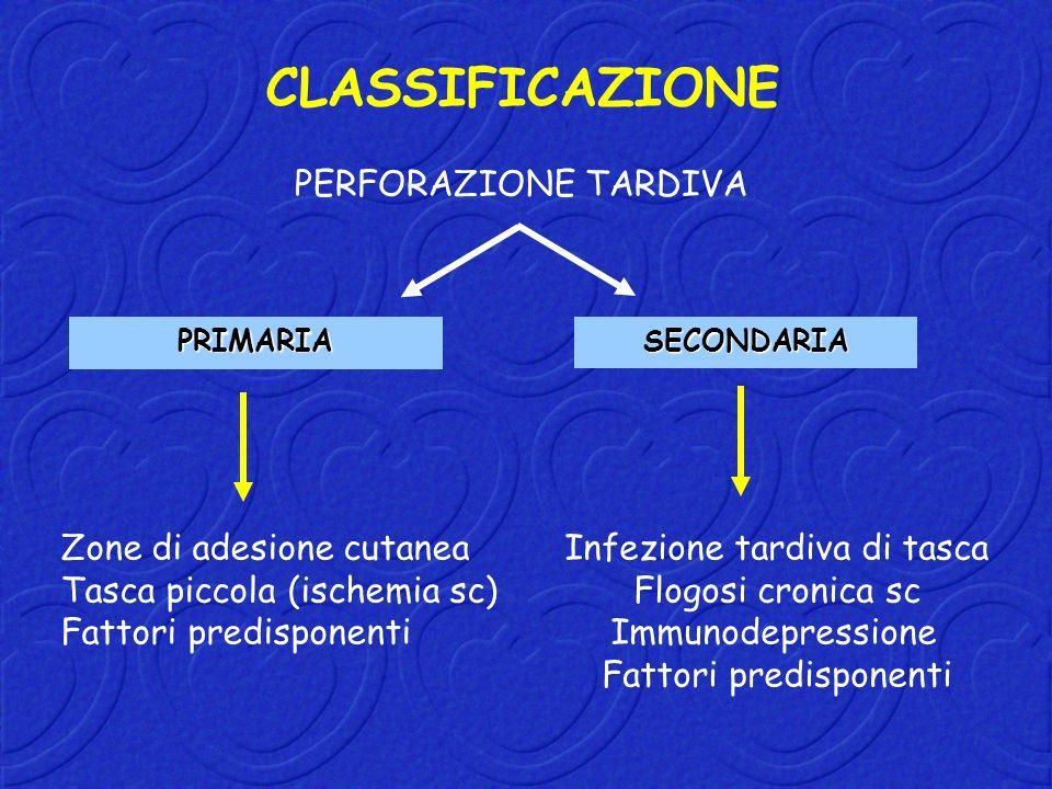 CLASSIFICAZIONE PERFORAZIONE TARDIVA Zone di adesione cutanea