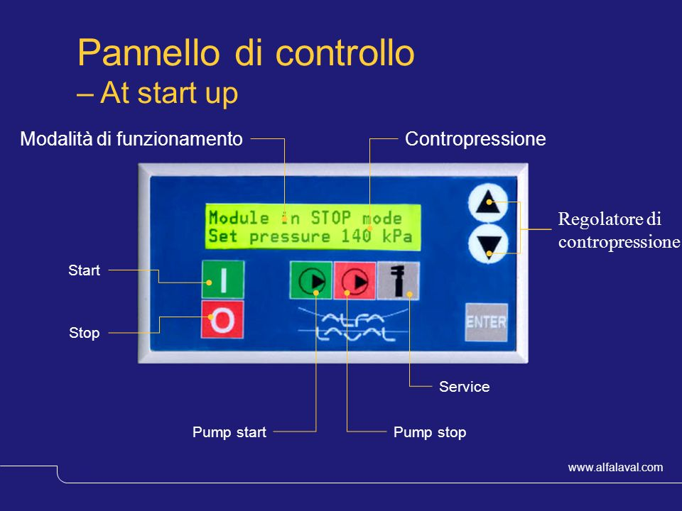 Pannello di controllo – At start up